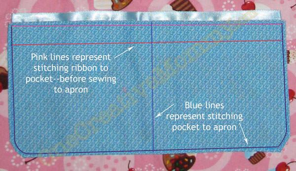 Pocket Stitching Details