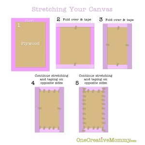 Diagram for Stretching Canvas--OneCreativeMommy.com