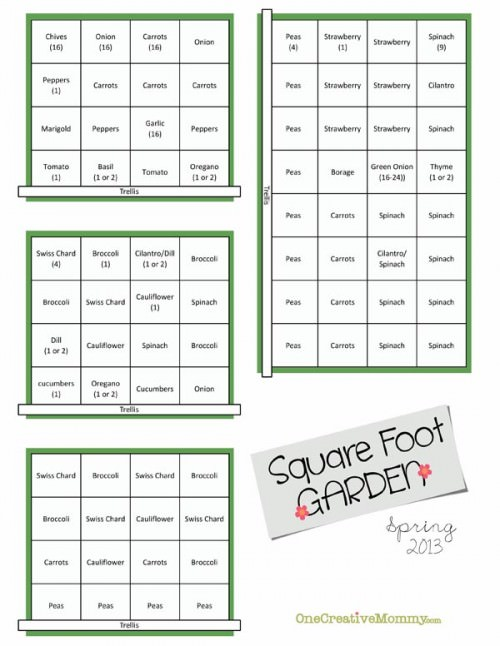 Square Foot Garden Plans For Spring