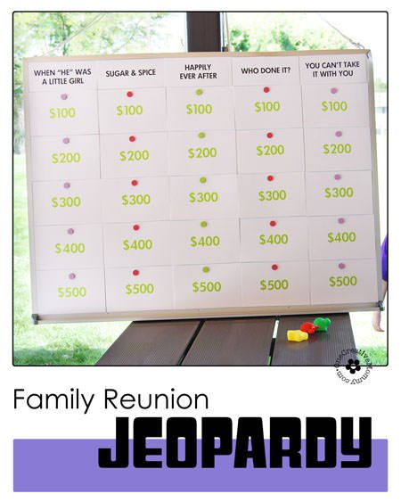 Family Reunion Games Jeopardy