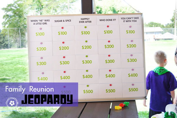 Family Reunion Game Idea {Jeopardy!} How well do you know your family? {OneCreativeMommy.com} #familyreuniongames #jeopardy #familyhistory #familygames #familyreunion